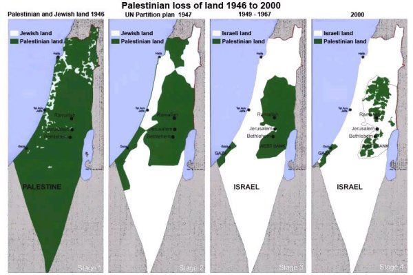 palestinian-loss-of-land2