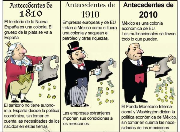 fisgon estado de la nacion 1810 1910 y 2010