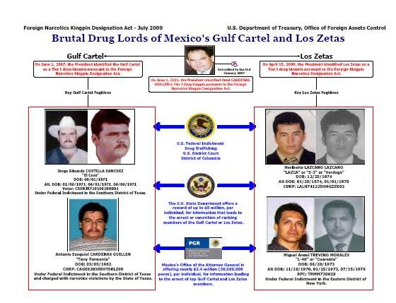 Brutal drug lords and zetas us treasury